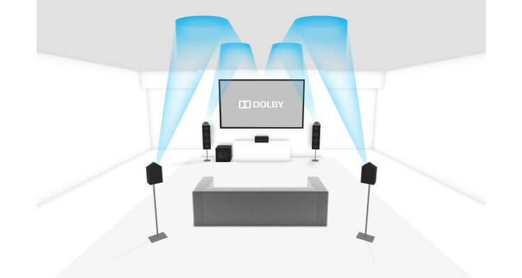 Dolby Atmos Cracked Download